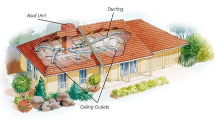 Ducted Evaporative Air Conditioning Perth